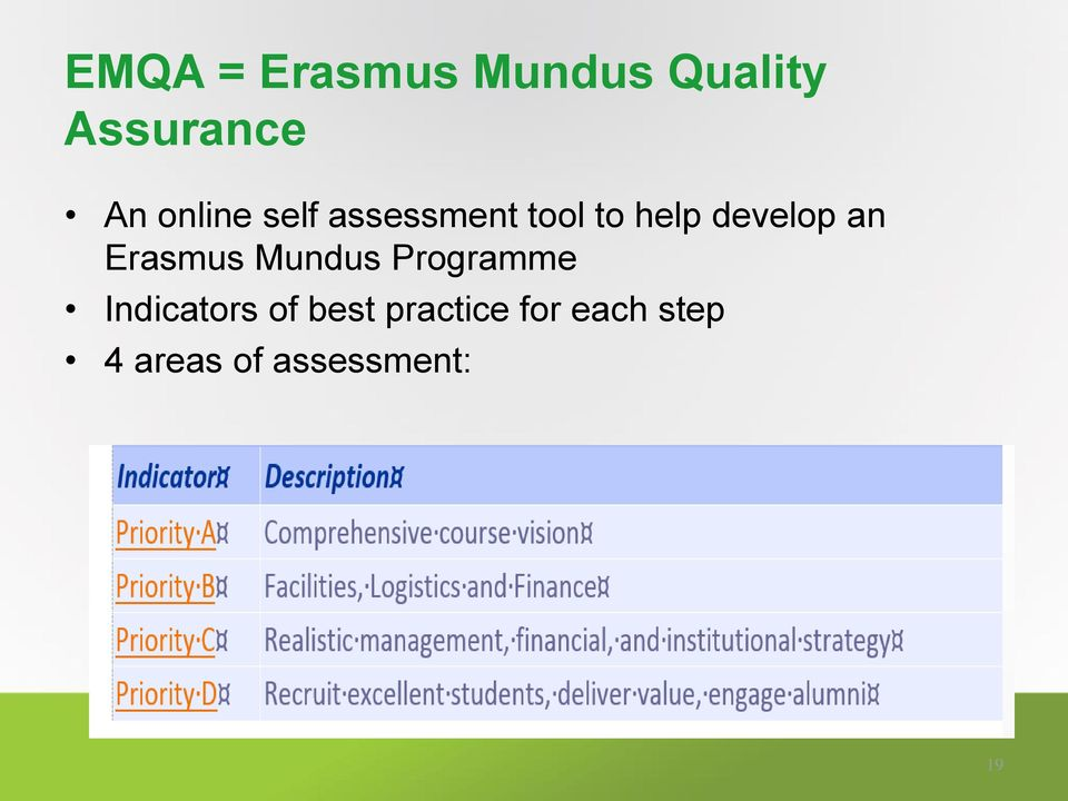 an Erasmus Mundus Programme Indicators of