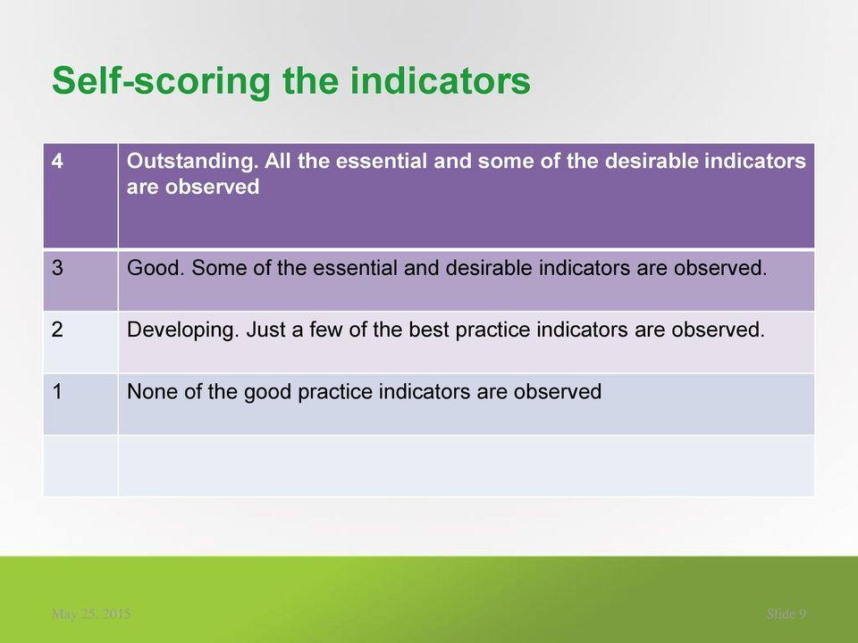 Some of the essential and desirable indicators are observed. 2 Developing.