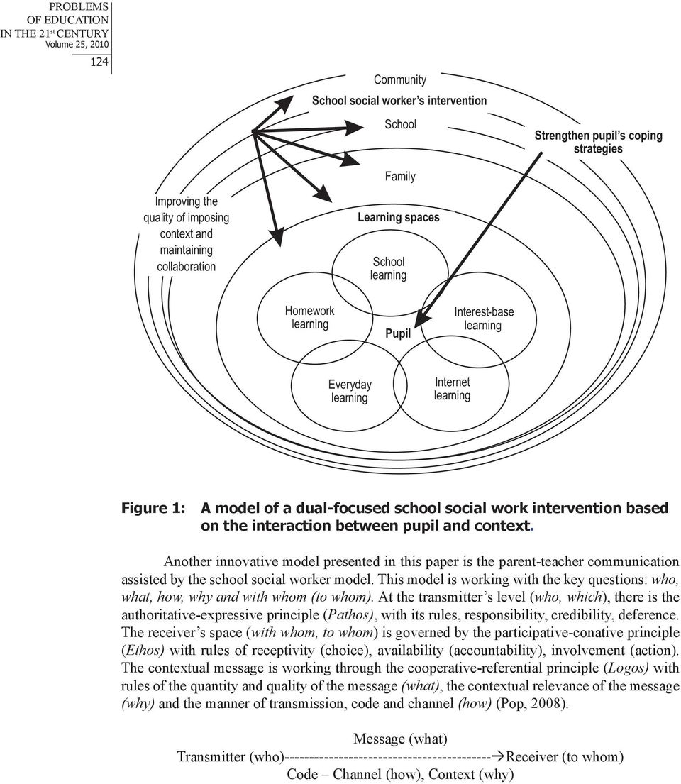 pupil and context. Another innovative model presented in this paper is the parent-teacher communication assisted by the school social worker model.