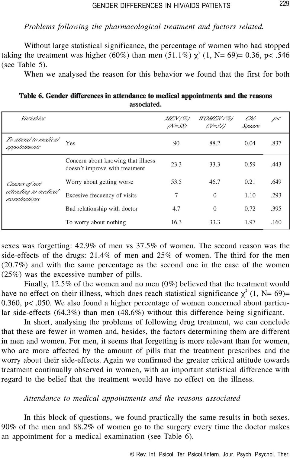 When we analysed the reason for this behavior we found that the first for both Table 6. Gender differences in attendance to medical appointments and the reasons s associated.