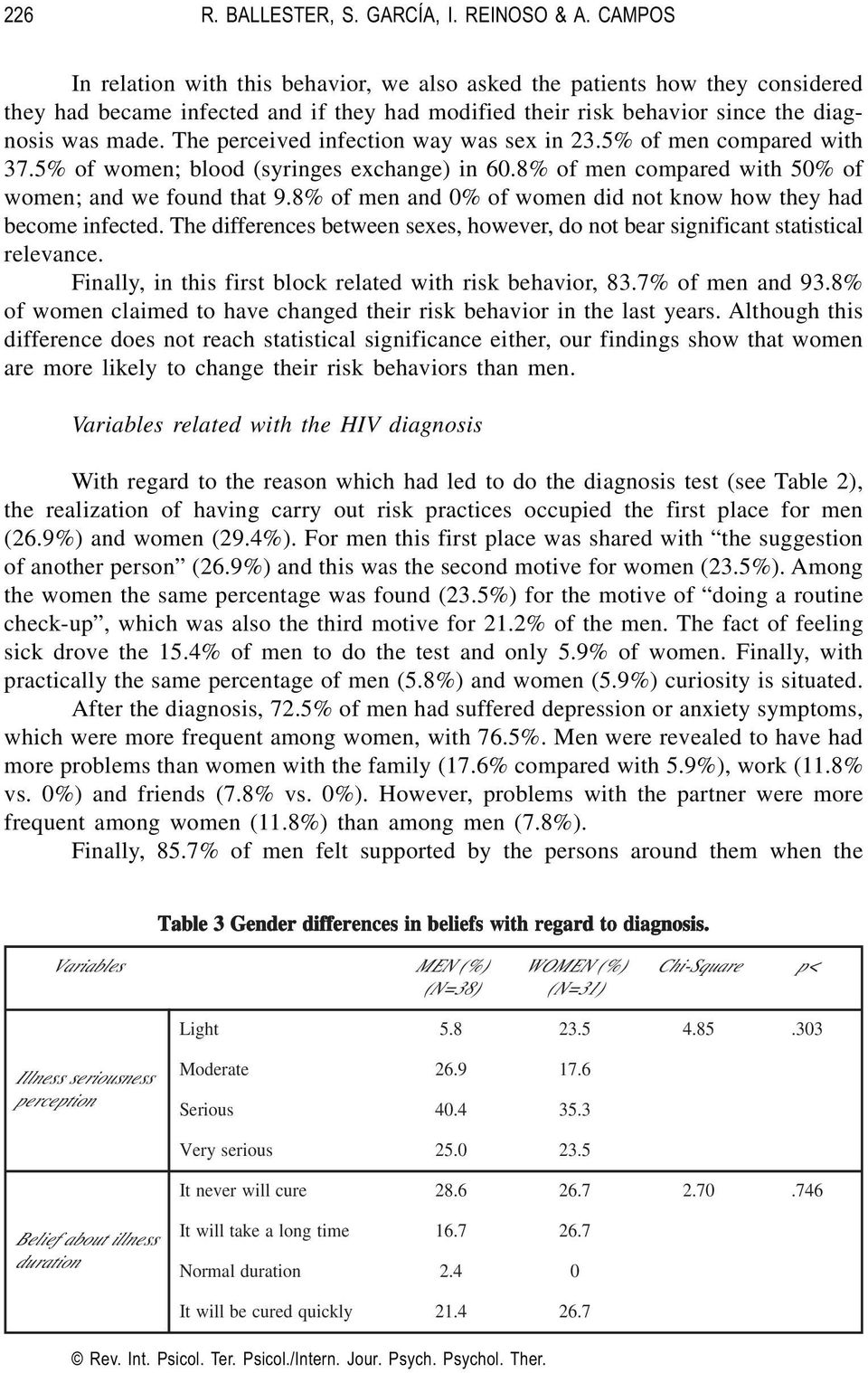 The perceived infection way was sex in 23.5% of men compared with 37.5% of women; blood (syringes exchange) in 60.8% of men compared with 50% of women; and we found that 9.
