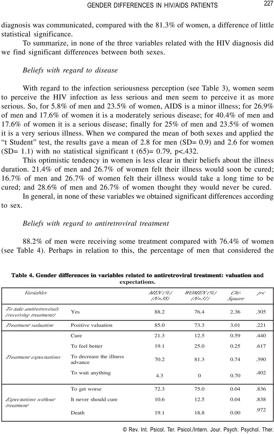 Beliefs with regard to disease With regard to the infection seriousness perception (see Table 3), women seem to perceive the HIV infection as less serious and men seem to perceive it as more serious.