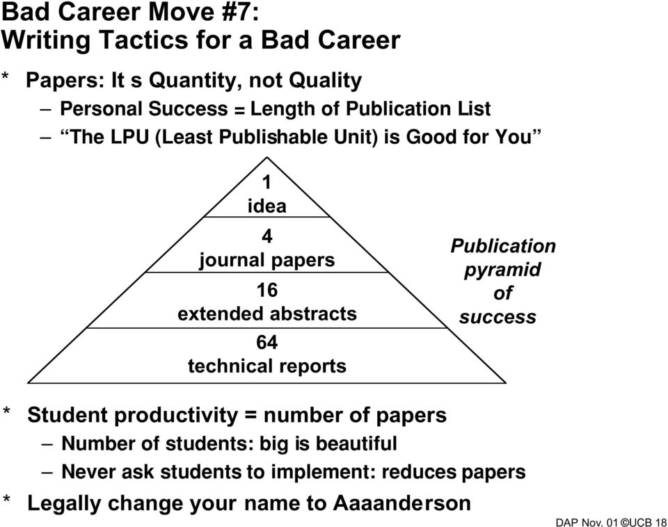 technical reports Publication pyramid of success * Student productivity = number of papers Number of students: big is