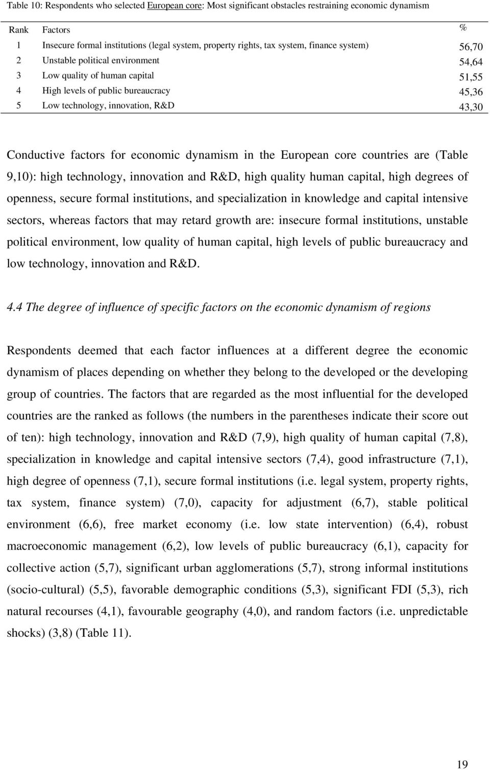 for economic dynamism in the European core countries are (Table 9,10): high technology, innovation and R&D, high quality human capital, high degrees of openness, secure formal institutions, and