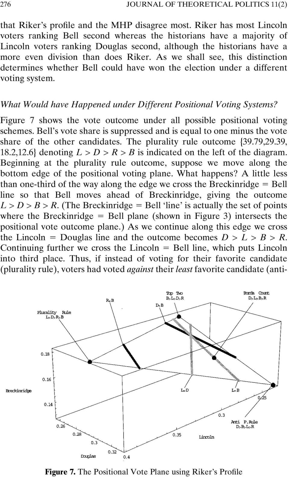 As we shall see, this distinction determines whether Bell could have won the election under a different voting system. What Would have Happened under Different Positional Voting Systems?