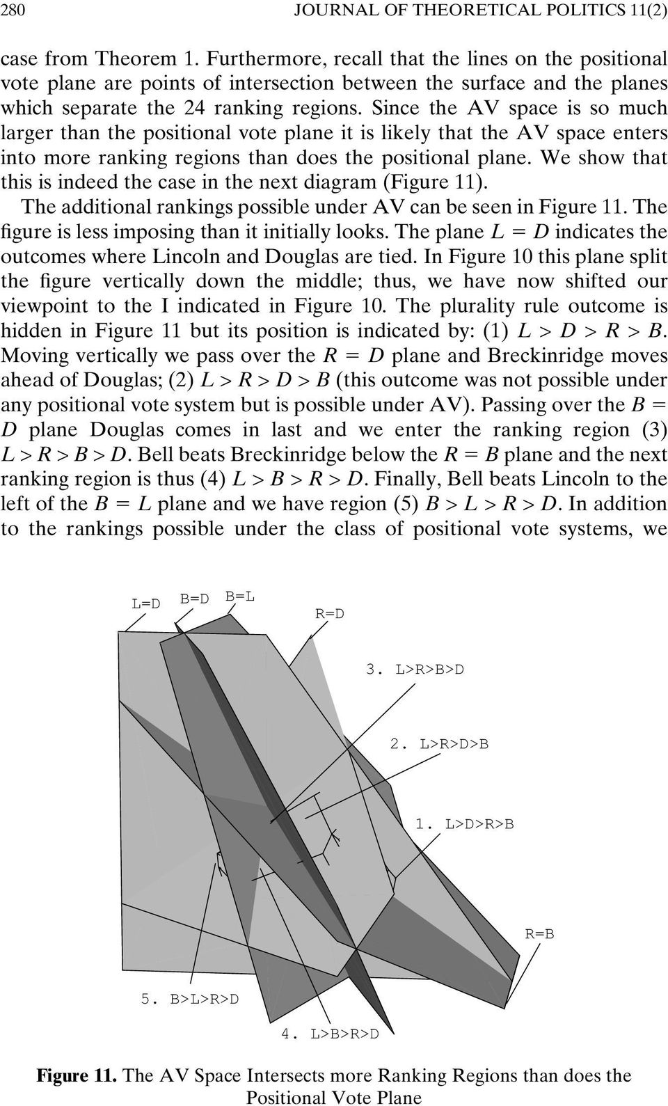 Since the AV space is so much larger than the positional vote plane it is likely that the AV space enters into more ranking regions than does the positional plane.