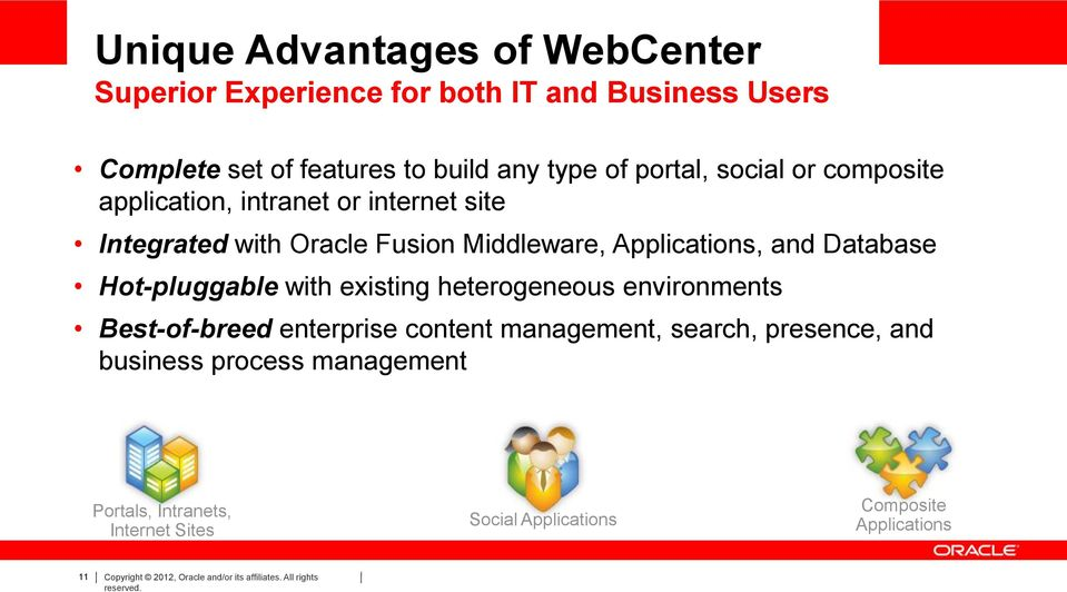 Hot-pluggable with existing heterogeneous environments Best-of-breed enterprise content management, search, presence, and business