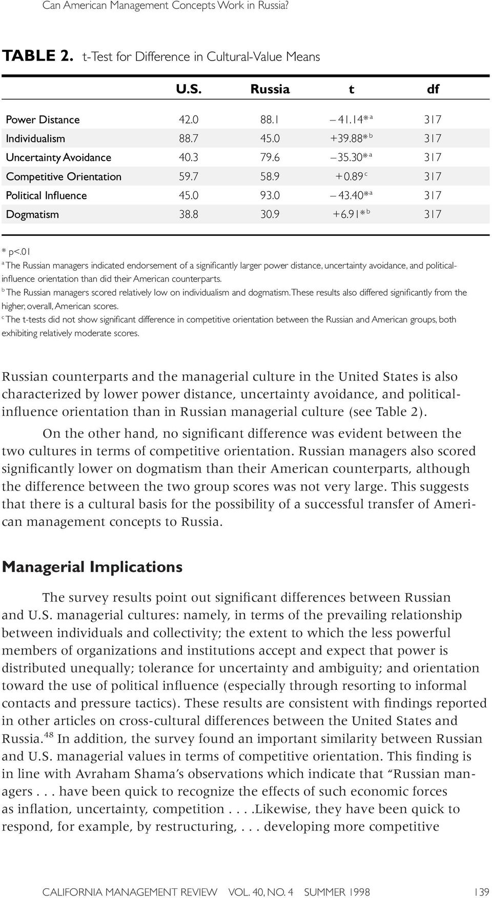 01 a The Russian managers indicated endorsement of a significantly larger power distance, uncertainty avoidance, and politicalinfluence orientation than did their American counterparts.