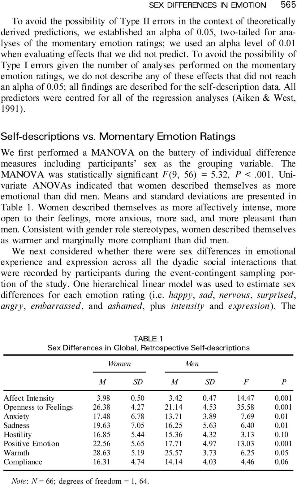 To avoid the possibility of Type I errors given the number of analyses performed on the momentary emotion ratings, we do not describe any of these effects that did not reach an alpha of 0.