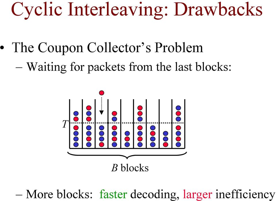 packets from the last blocks: T B blocks