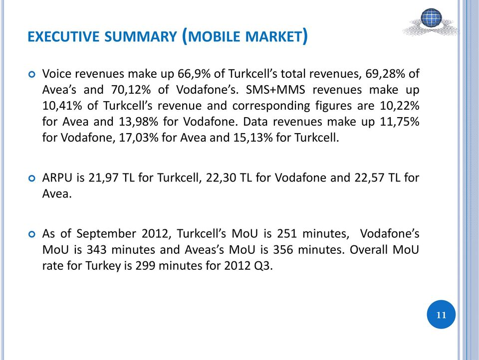 Data revenues make up 11,75% for Vodafone, 17,03% for Avea and 15,13% for Turkcell.