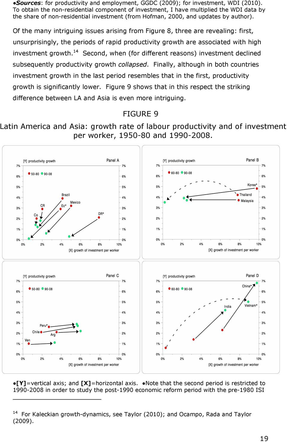 Of the many intriguing issues arising from Figure 8, three are revealing: first, unsurprisingly, the periods of rapid productivity growth are associated with high investment growth.