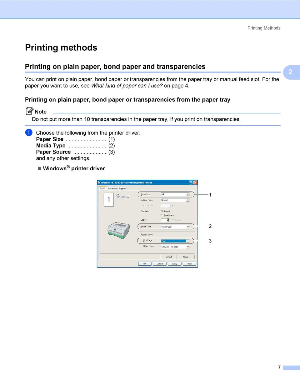 Marvelous User S Guide Hl Brother Laser Printer For Visually Impaired Download Free Architecture Designs Photstoregrimeyleaguecom