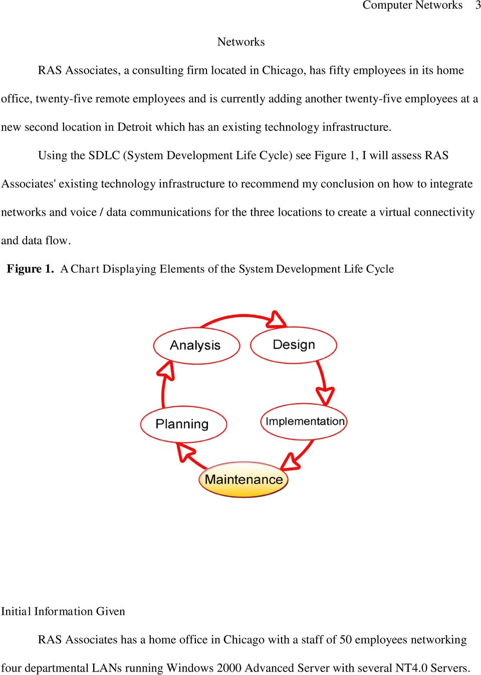 Using the SDLC (System Development Life Cycle) see Figure 1, I will assess RAS Associates' existing technology infrastructure to recommend my conclusion on how to integrate networks and voice / data