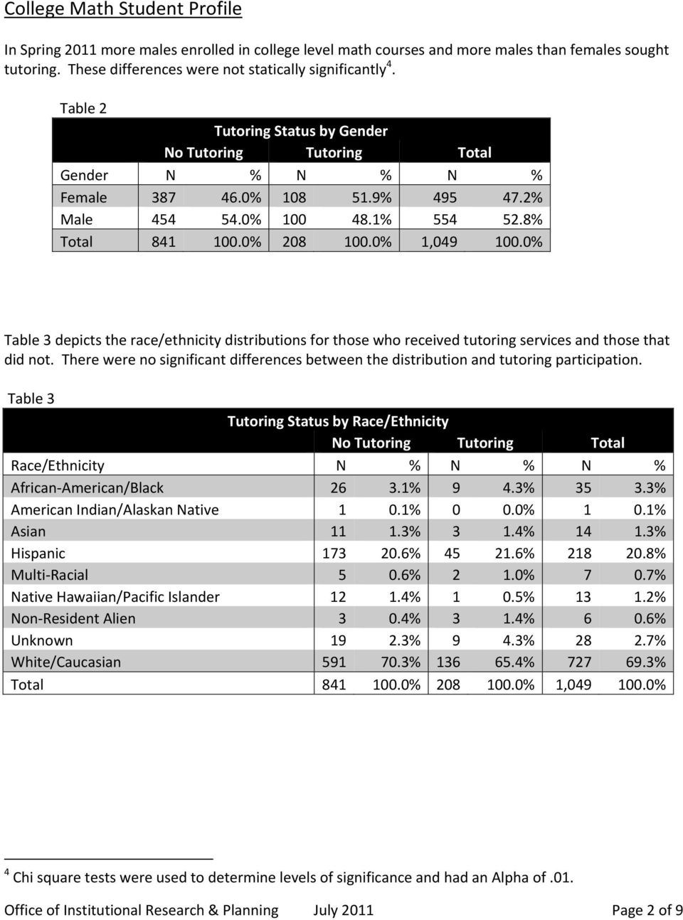 8% Table 3 depicts the race/ethnicity distributions for those who received tutoring services and those that did not.