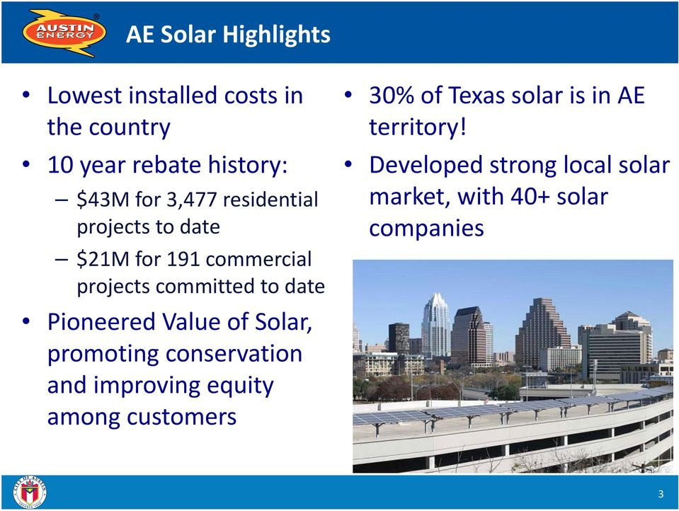 Pioneered Value of Solar, promoting conservation and improving equity among customers 30%