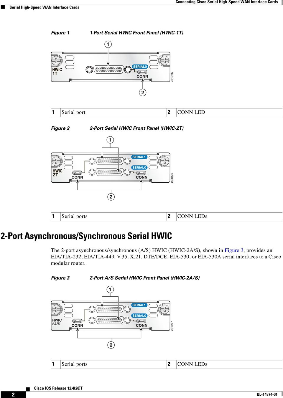 The -port asynchronous/synchronous (A/S) HWIC (HWIC-A/S), shown in Figure 3, provides an EIA/TIA-3, EIA/TIA-449, V.35, X.