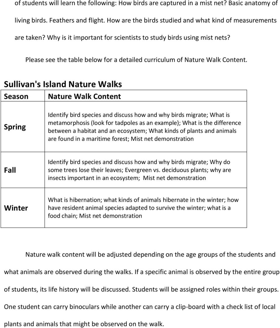 Sullivan's Island Nature Walks Season Nature Walk Content Spring Identify bird species and discuss how and why birds migrate; What is metamorphosis (look for tadpoles as an example); What is the
