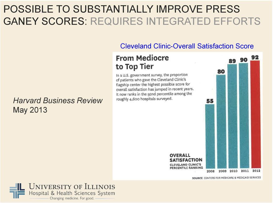 EFFORTS Cleveland Clinic-Overall