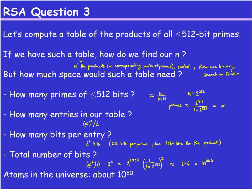 But how much space would such a table need? - How many primes of 512 bits?