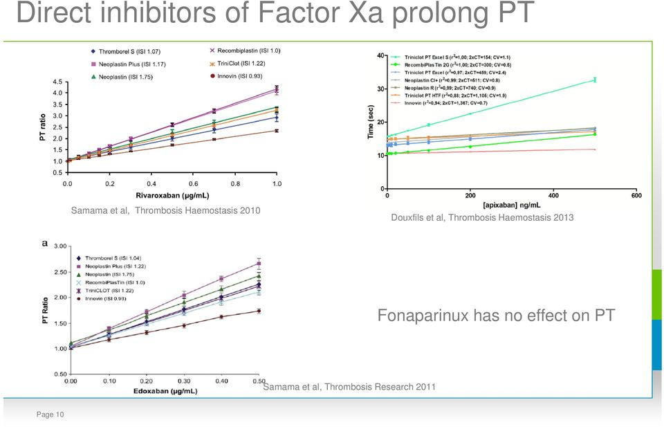 Thrombosis Haemostasis 2013 Fonaparinux has no