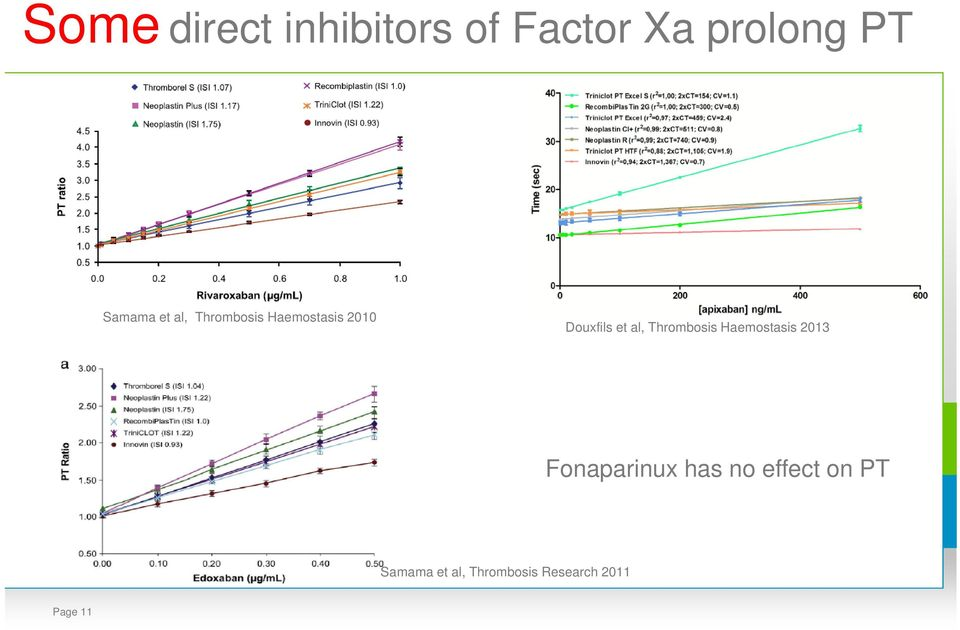 et al, Thrombosis Haemostasis 2013 Fonaparinux has