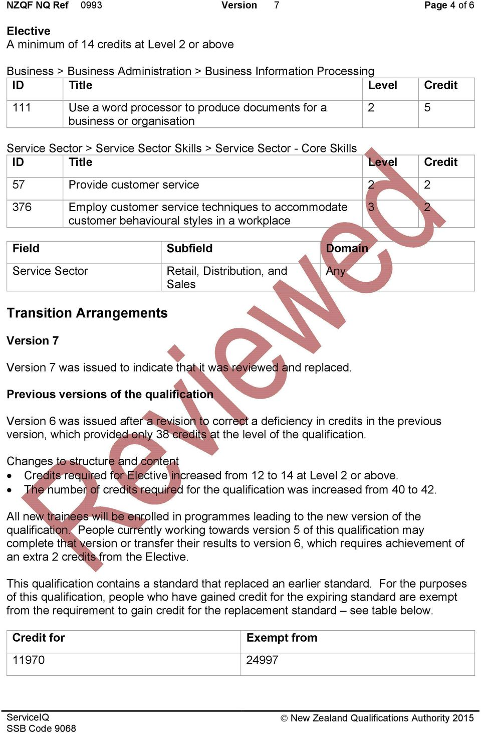 accommodate customer behavioural styles in a workplace 3 2 Field Subfield Domain Service Sector Retail, Distribution, and Any Transition Arrangements Version 7 Version 7 was issued to indicate that