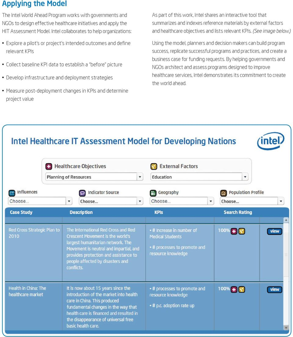deployment strategies Measure post-deployment changes in KPIs and determine project value As part of this work, Intel shares an interactive tool that summarizes and indexes reference materials by
