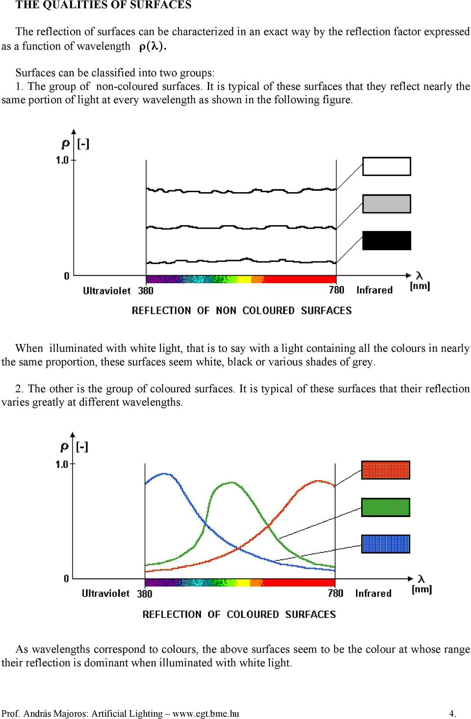 It is typical of these surfaces that they reflect nearly the same portion of light at every wavelength as shown in the following figure.
