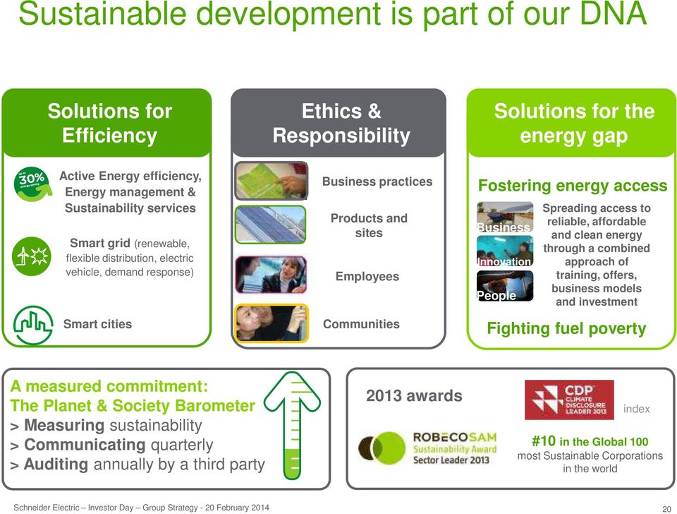 People Spreading access to reliable, affordable and clean energy through a combined approach of training, offers, business models and investment Fighting fuel poverty A measured commitment: The