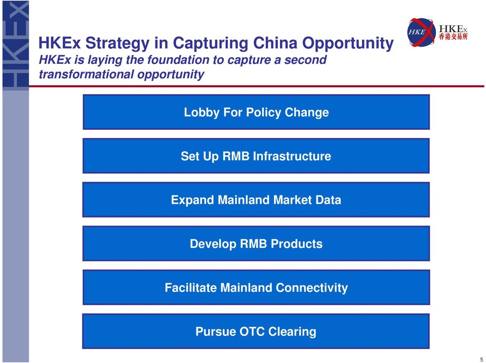 Policy Change Set Up RMB Infrastructure Expand Mainland Market Data