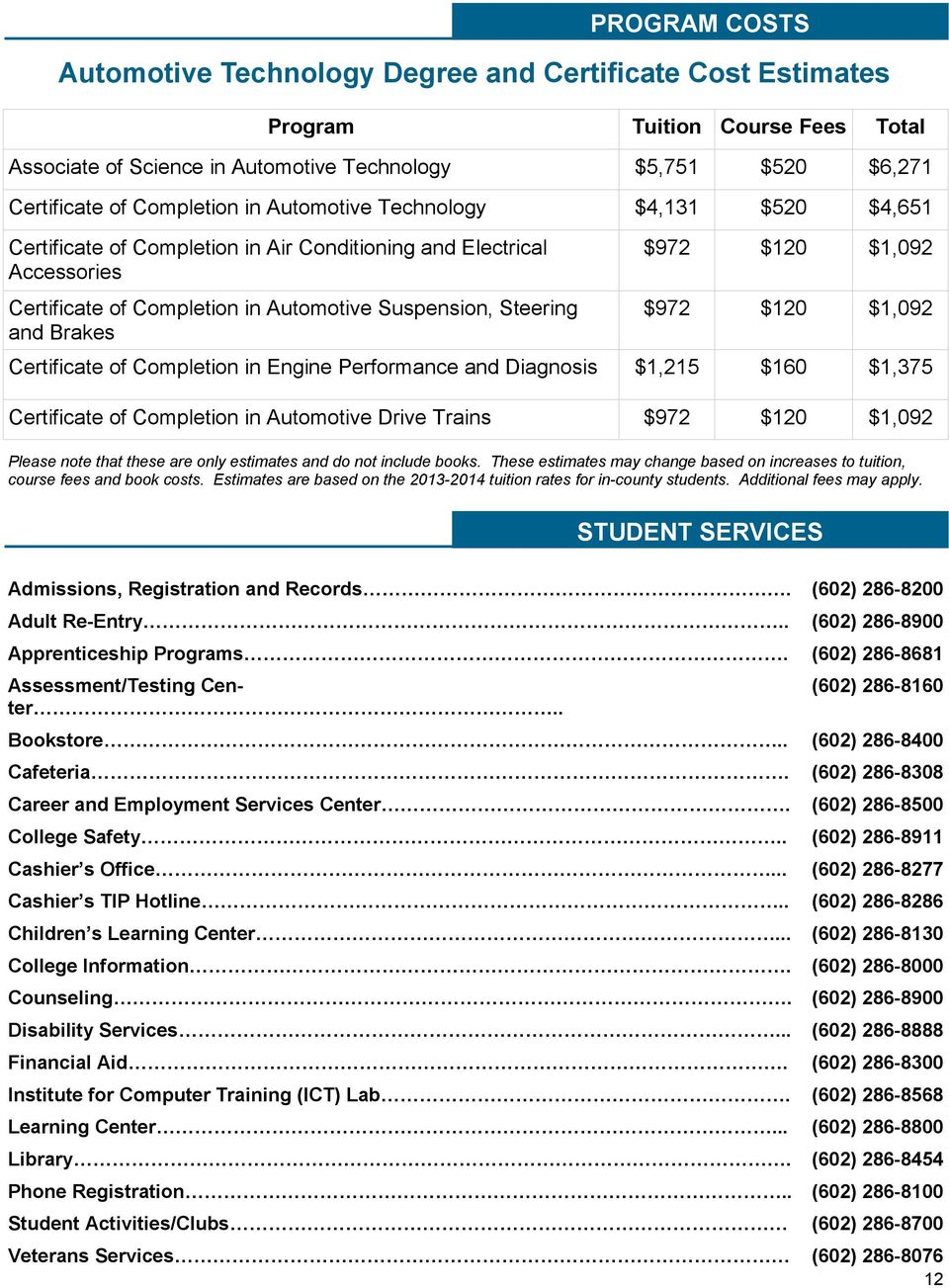 $1,092 $972 $120 $1,092 Certificate of Completion in Engine Performance and Diagnosis $1,215 $160 $1,75 Certificate of Completion in Automotive Drive Trains $972 $120 $1,092 Please note that these