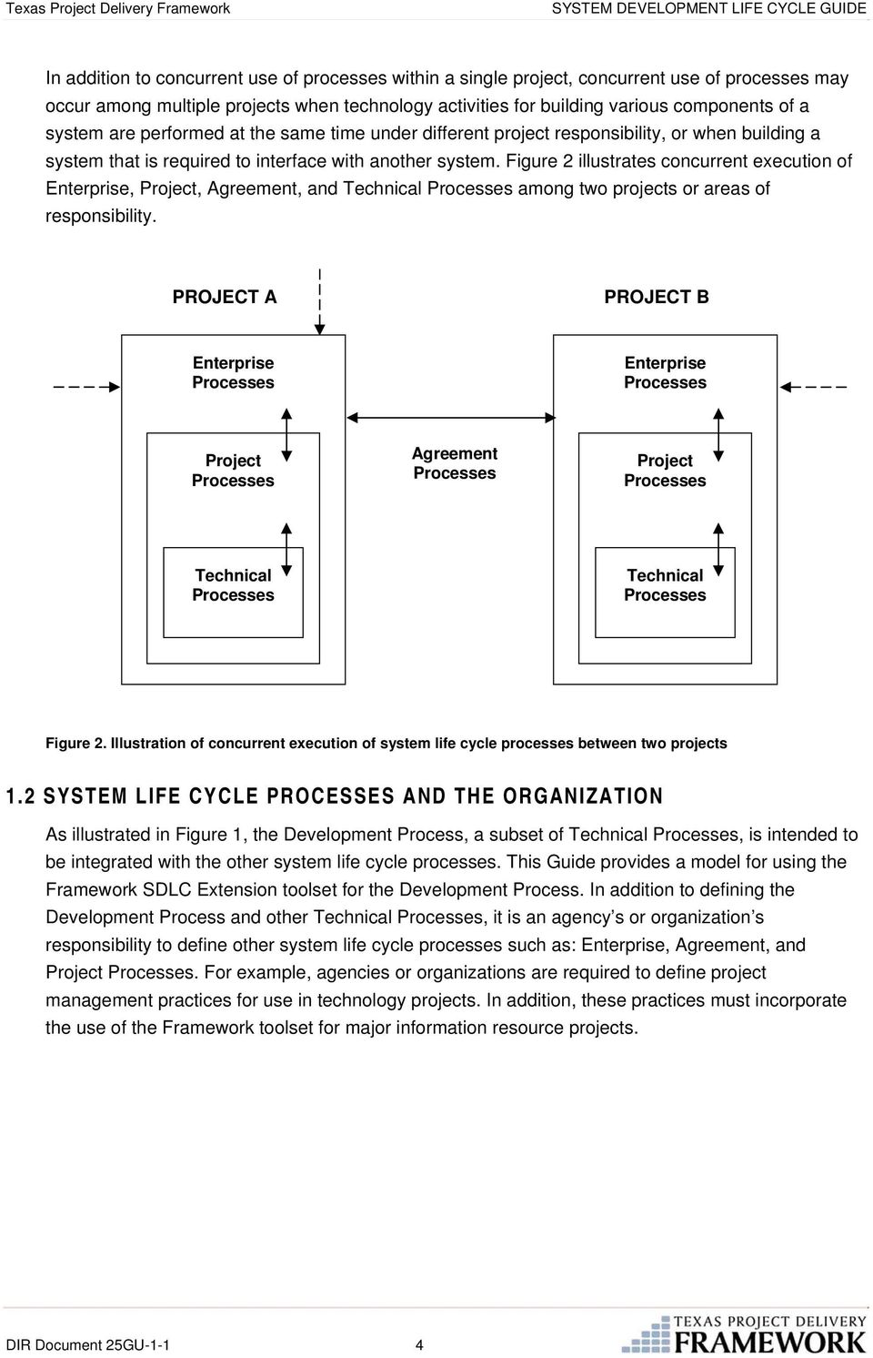 Figure 2 illustrates concurrent execution of Enterprise, Project, Agreement, and Technical Processes among two projects or areas of responsibility.