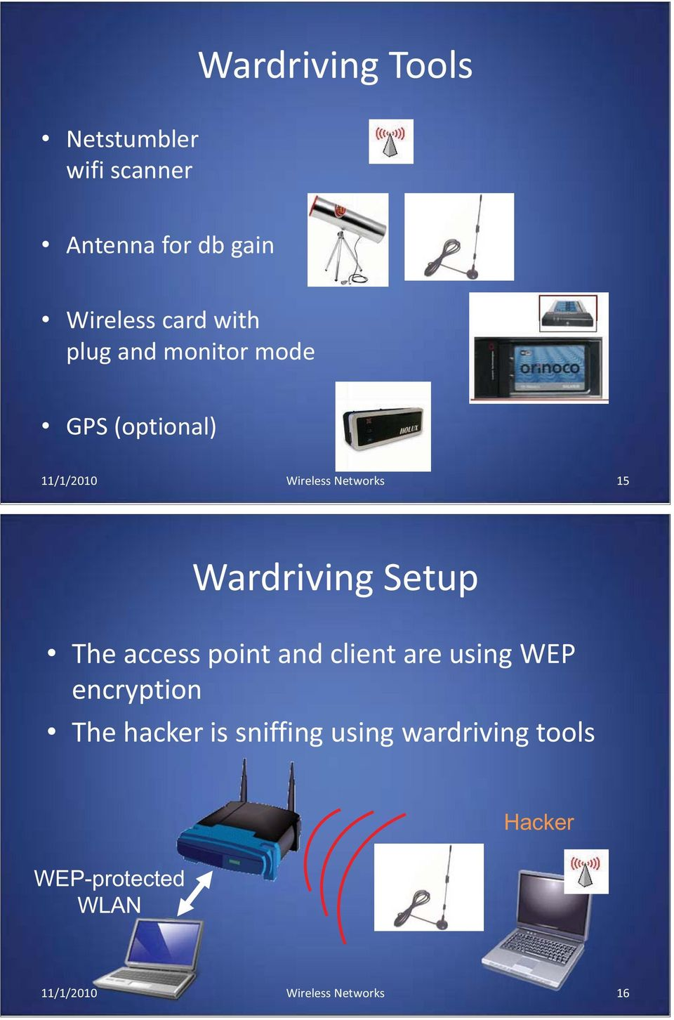 Setup The access point and client are using WEP encryption The hacker is