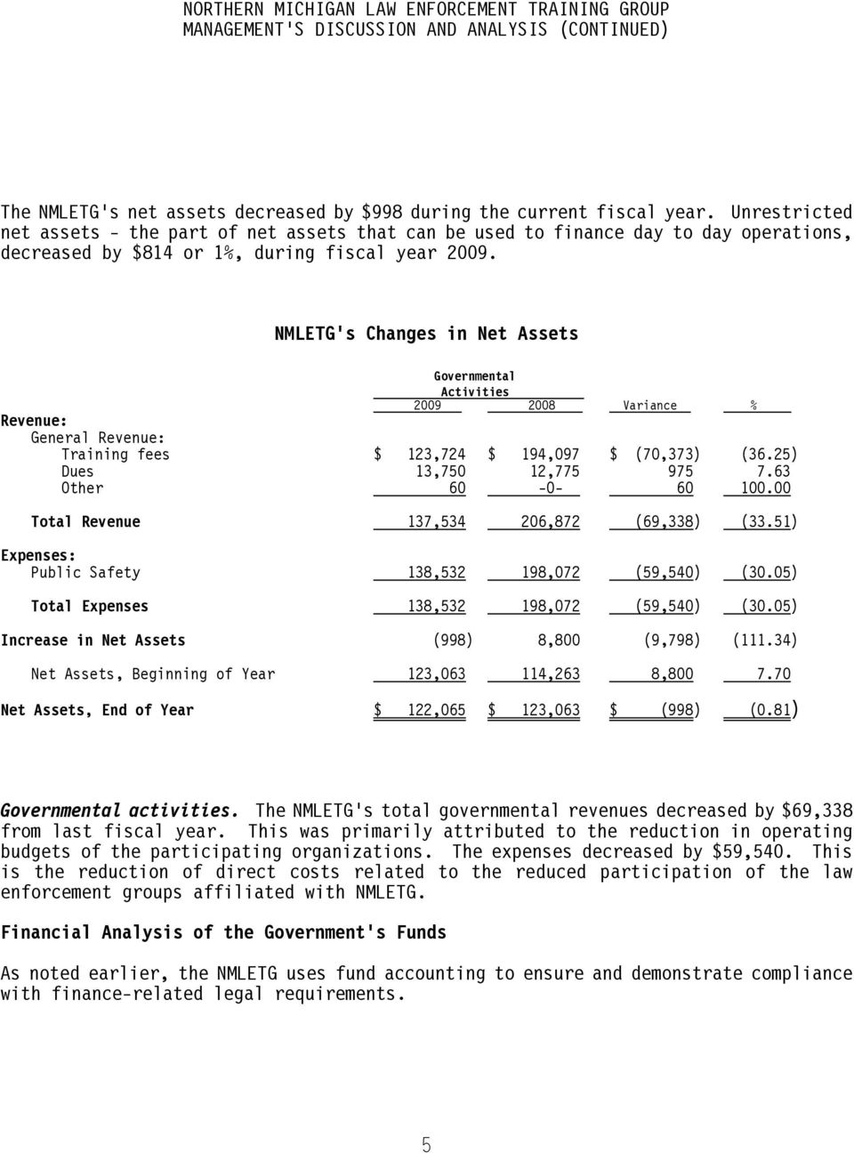 NMLETG s Changes in Net Assets Governmental Activities Revenue: 2009 2008 Variance % General Revenue: Training fees $ 123,724 $ 194,097 $ (70,373) (36.25) Dues 13,750 12,775 975 7.