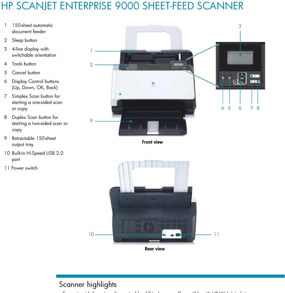 one-sided scan or copy 8 Duplex Scan button for starting a two-sided scan or copy 9 Retractable 150-sheet