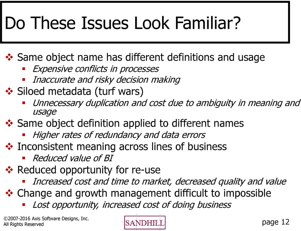 Unnecessary duplication and cost due to ambiguity in meaning and usage Same object definition applied to different names Higher rates of redundancy and data