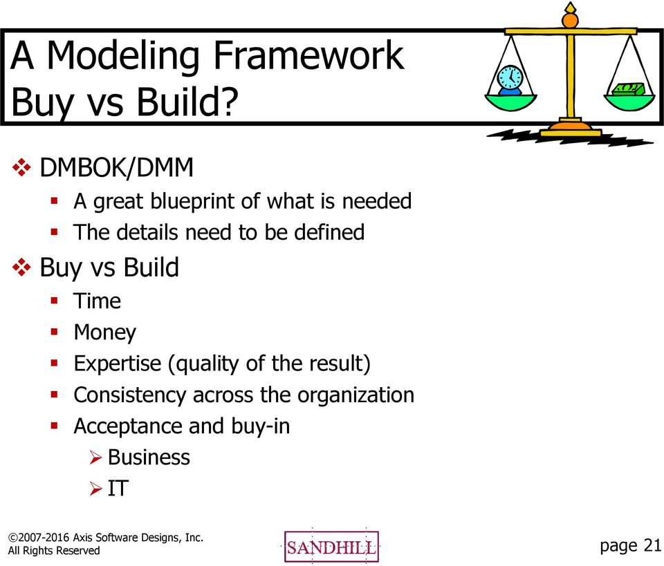 be defined Buy vs Build Time Money Expertise (quality of the
