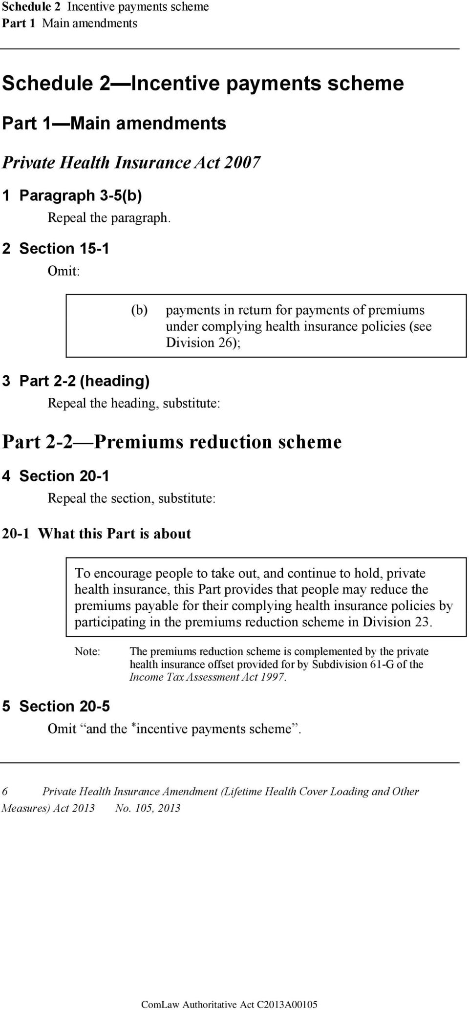Premiums reduction scheme 4 Section 20-1 Repeal the section, substitute: 20-1 What this Part is about To encourage people to take out, and continue to hold, private health insurance, this Part