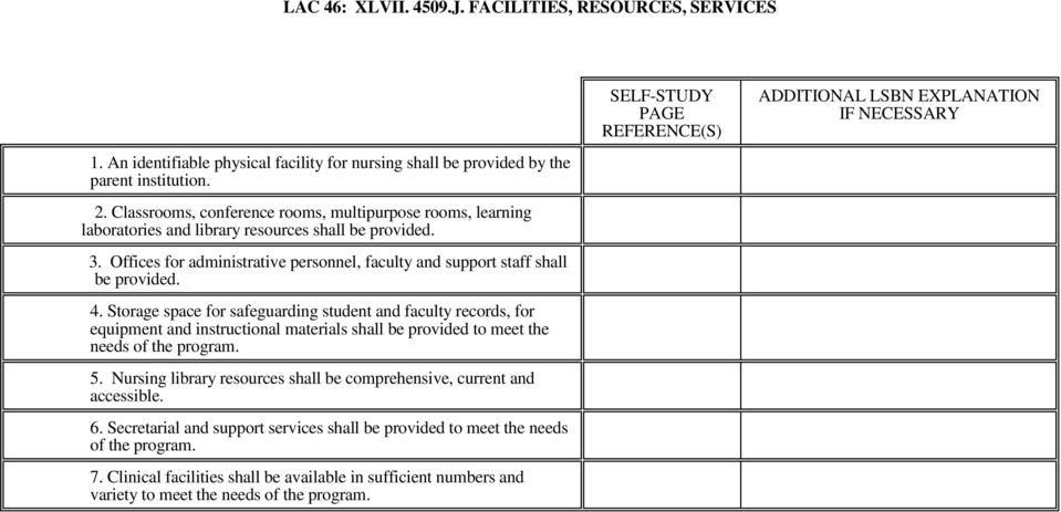 Offices for administrative personnel, faculty and support staff shall be provided. 4.