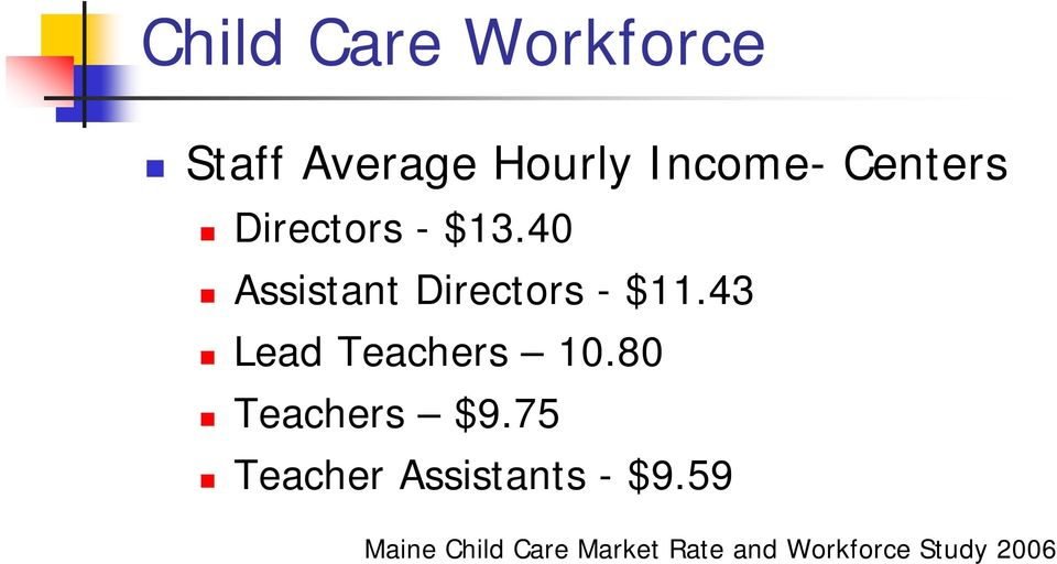 43 Lead Teachers 10.80 Teachers $9.
