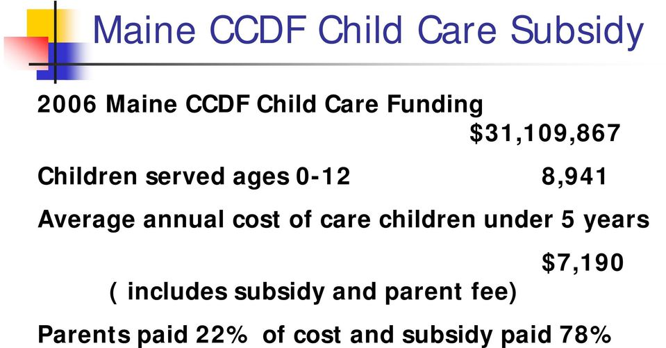 annual cost of care children under 5 years ( includes subsidy