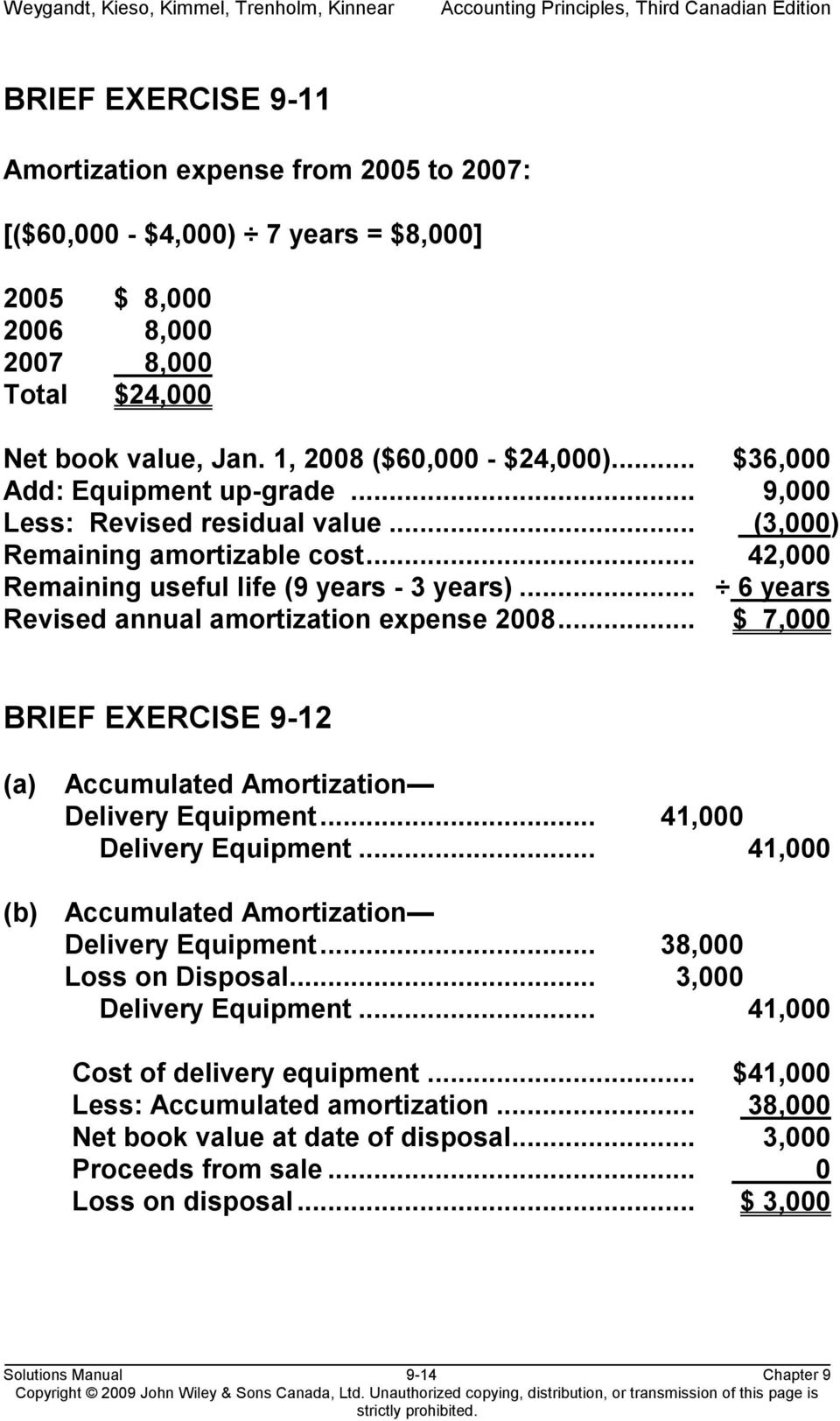 .. 6 years Revised annual amortization expense 2008... $ 7,000 BRIEF EXERCISE 9-12 (a) Accumulated Amortization Delivery Equipment... 41,000 Delivery Equipment.