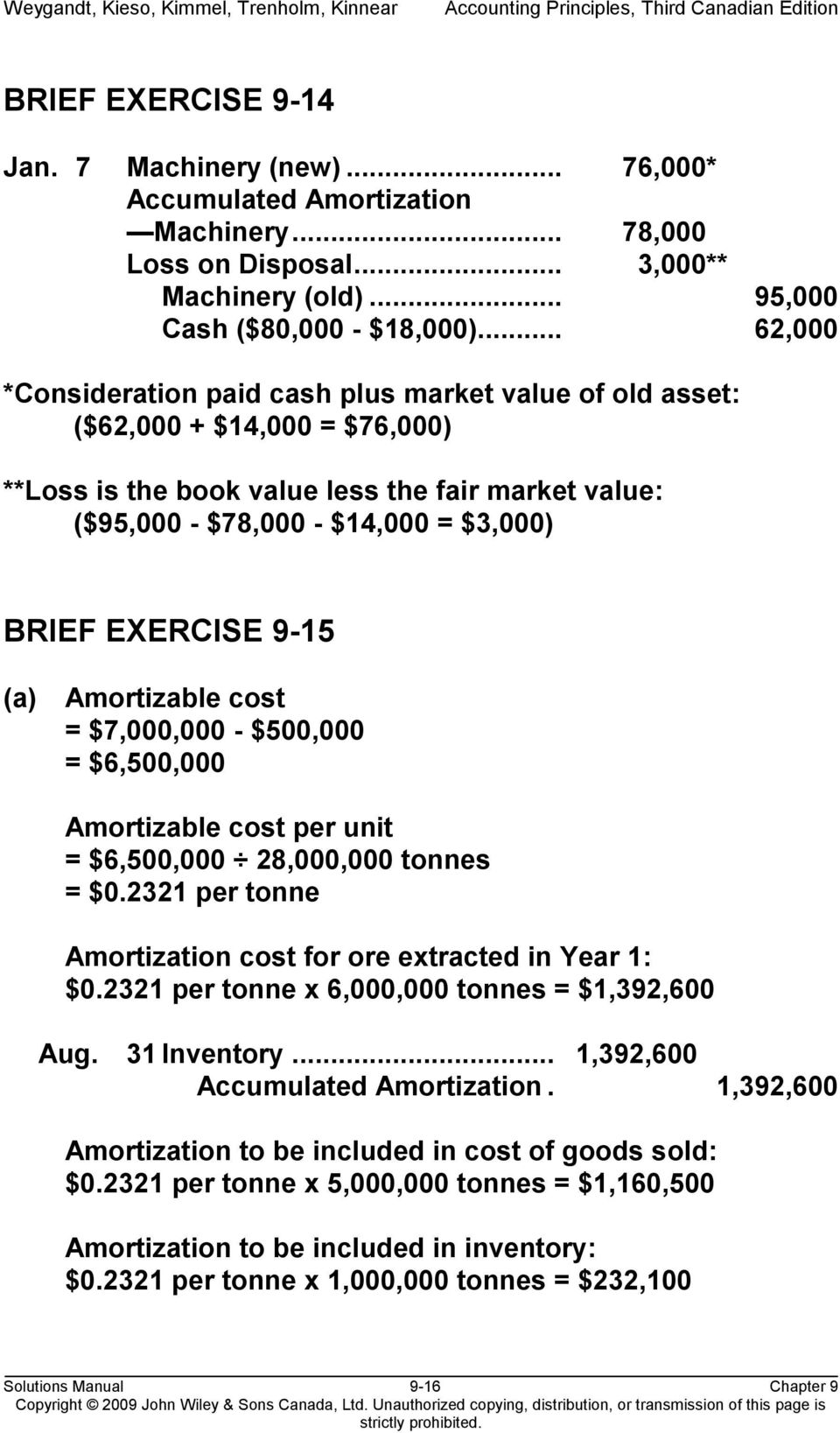 EXERCISE 9-15 (a) Amortizable cost = $7,000,000 - $500,000 = $6,500,000 Amortizable cost per unit = $6,500,000 28,000,000 tonnes = $0.2321 per tonne Amortization cost for ore extracted in Year 1: $0.