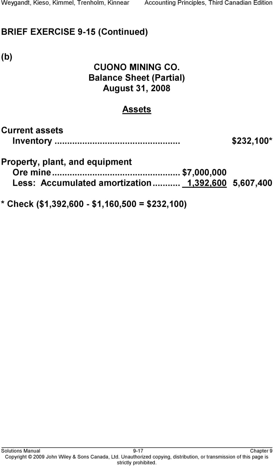 .. $232,100* Property, plant, and equipment Ore mine.