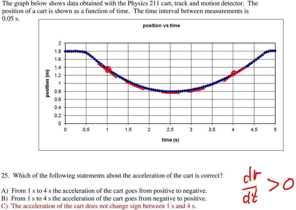 Which of the following statements about the acceleration of the cart is correct?