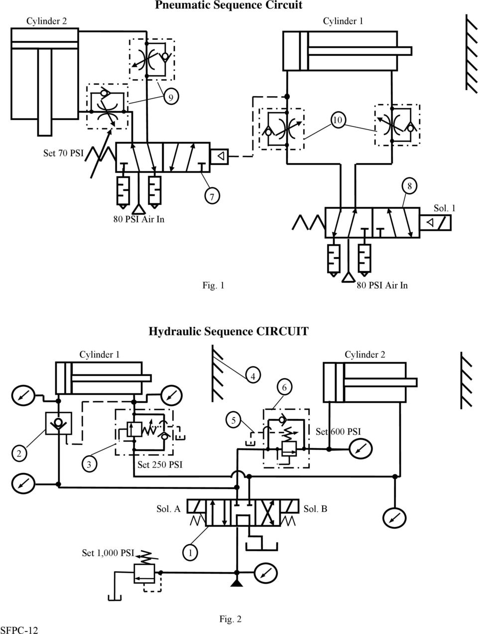 1 80 PSI Air In Hydraulic Sequence CIRCUIT Cylinder 1