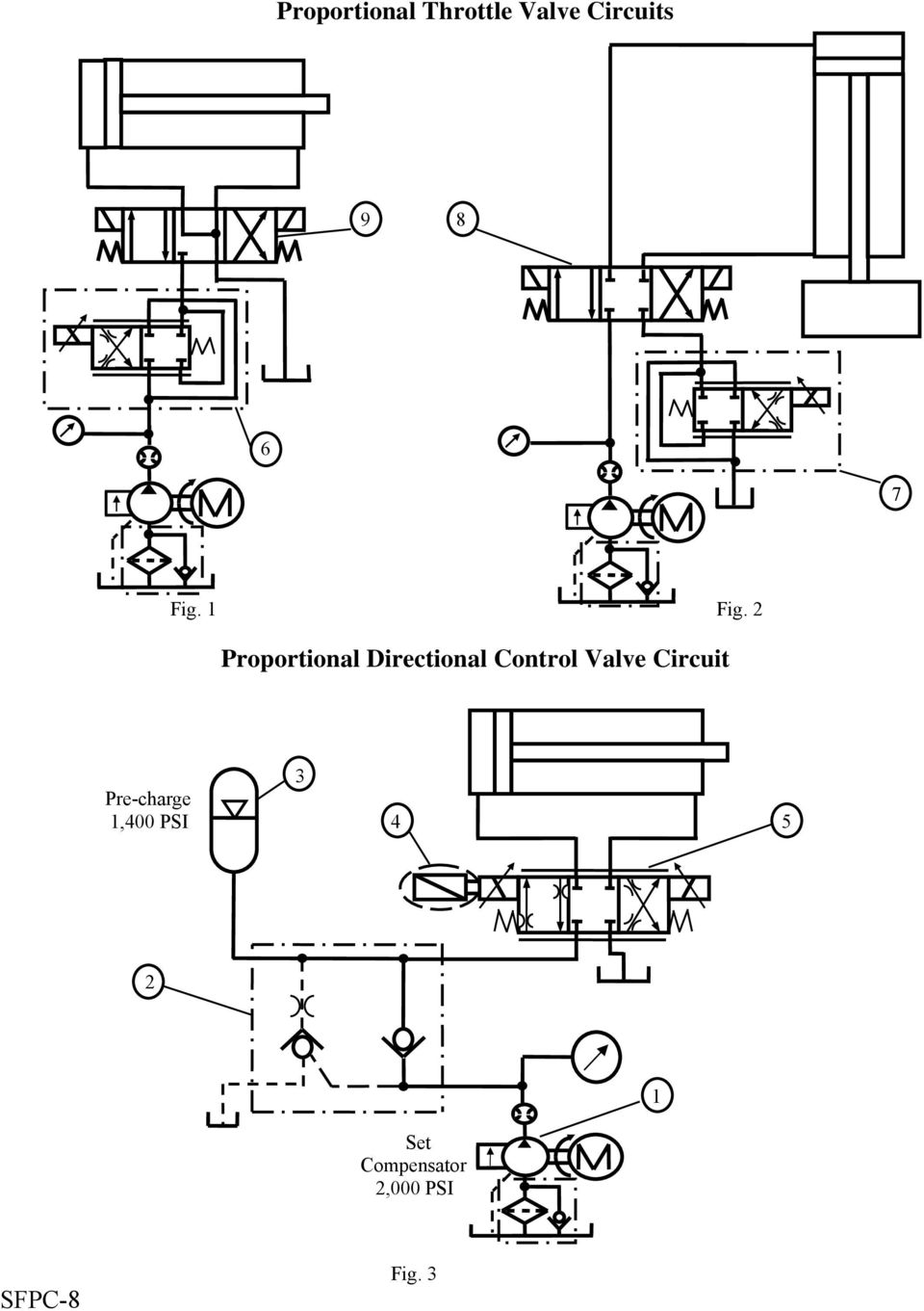 2 Proportional Directional Control Valve