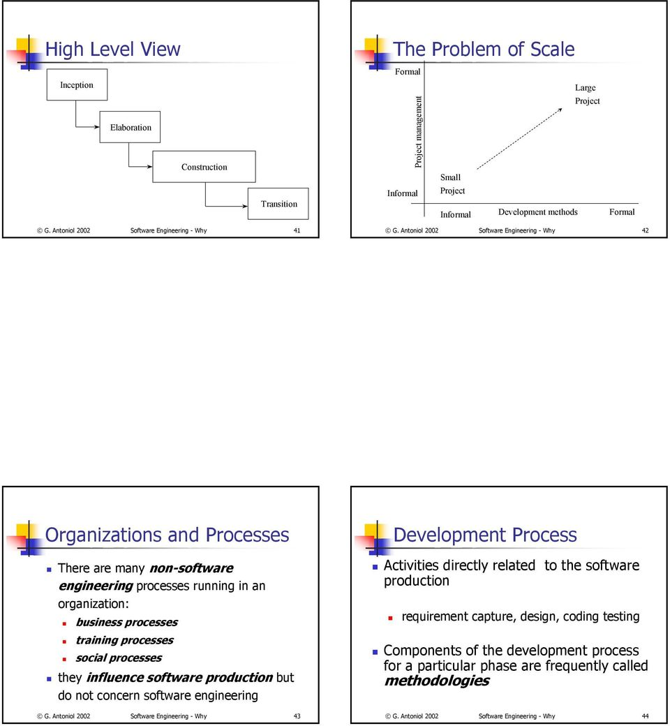 Antoniol 2002 Software Engineering - Why 42 Organizations and Processes There are many non-software engineering processes running in an organization: business processes training processes social