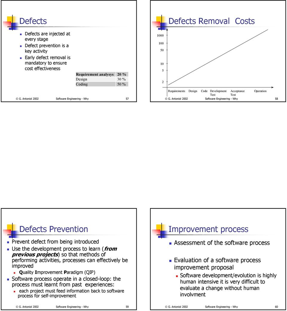 Antoniol 2002 Software Engineering - Why 58 Defects Prevention Prevent defect from being introduced Use the development process to learn (from previous projects) so that methods of performing
